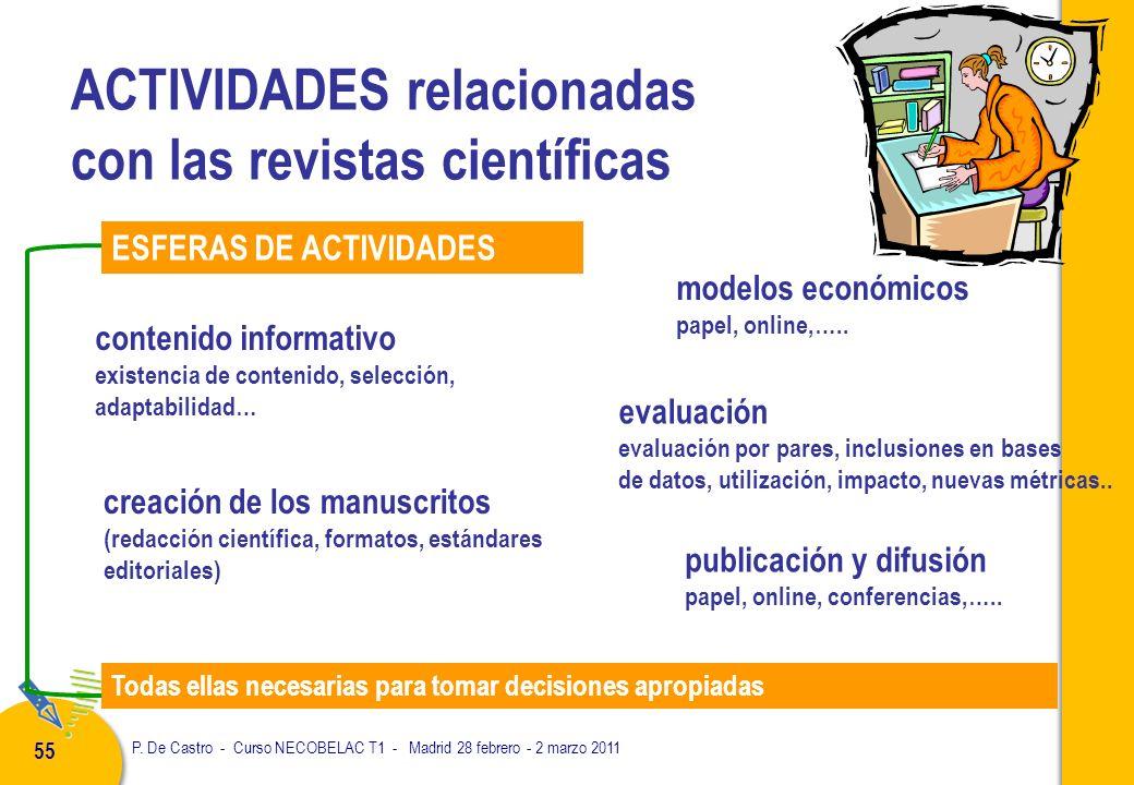 P. De Castro - Curso NECOBELAC T1 - Madrid 28 febrero - 2 marzo 2011 55 ACTIVIDADES relacionadas con las revistas científicas creación de los manuscri