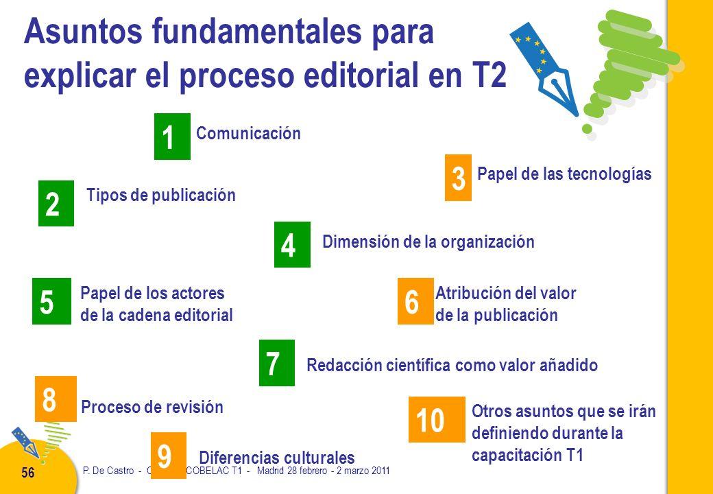 P. De Castro - Curso NECOBELAC T1 - Madrid 28 febrero - 2 marzo 2011 56 Asuntos fundamentales para explicar el proceso editorial en T2 Comunicación 1
