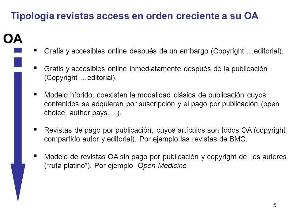 5 Gratis y accesibles online después de un embargo (Copyright …editorial). Gratis y accesibles online inmediatamente después de la publicación (Copyri