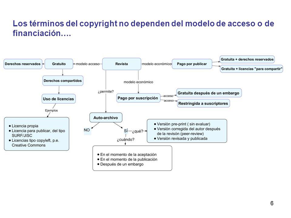6 Los términos del copyright no dependen del modelo de acceso o de financiación….