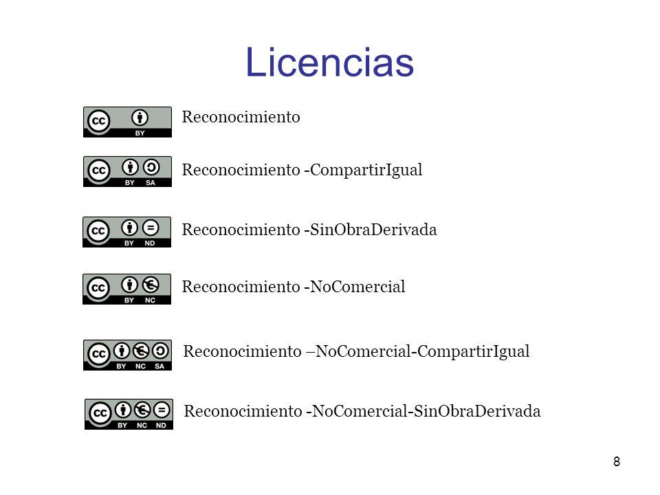 8 Licencias Reconocimiento -CompartirIgual Reconocimiento Reconocimiento -SinObraDerivada Reconocimiento -NoComercial Reconocimiento -NoComercial-SinO