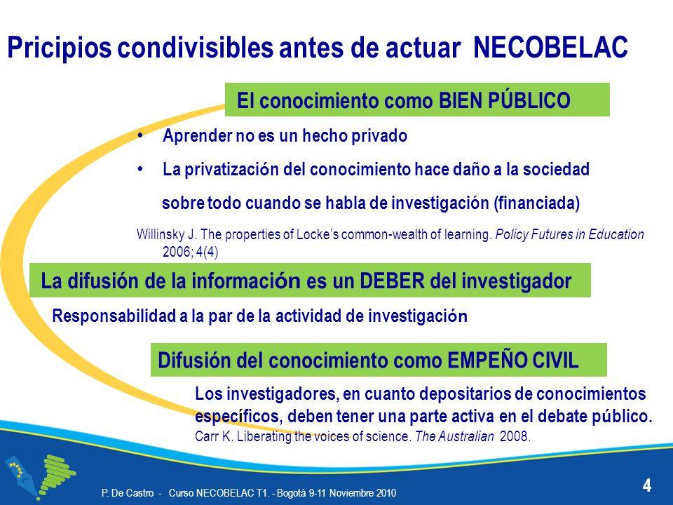 SOSTENIBILIDAD de NECOBELAC Principios de eficacia mejorar la redacción científica favorecer la adopción de nuevos modelos de AA desarrollar collaboraciones científicas P.