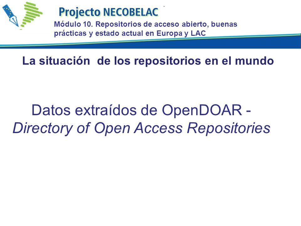 Datos extraídos de OpenDOAR - Directory of Open Access Repositories La situación de los repositorios en el mundo Módulo 10.