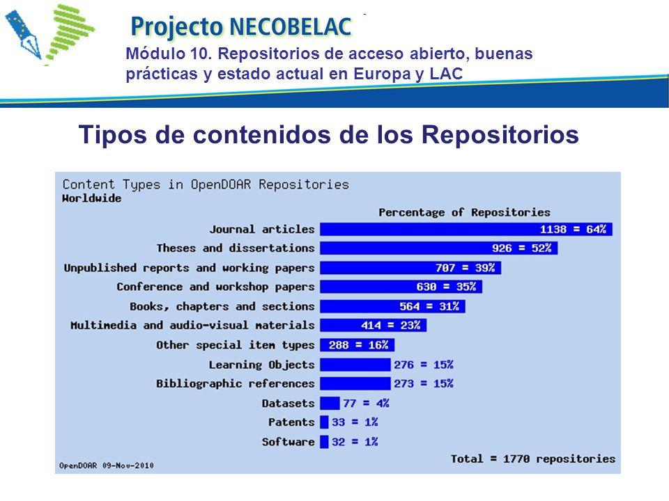 Tipos de contenidos de los Repositorios Módulo 10. Repositorios de acceso abierto, buenas prácticas y estado actual en Europa y LAC