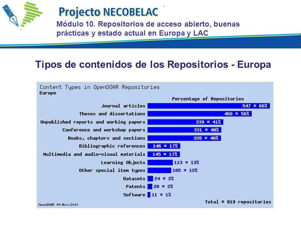 Módulo 10. Repositorios de acceso abierto, buenas prácticas y estado actual en Europa y LAC Tipos de contenidos de los Repositorios - Europa