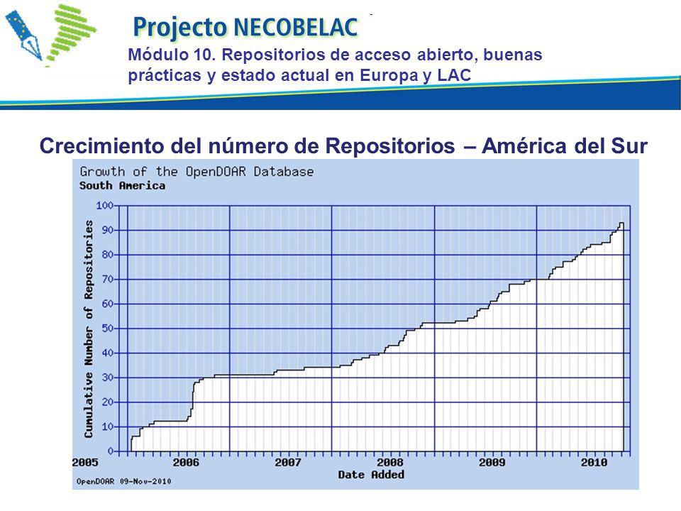 Módulo 10. Repositorios de acceso abierto, buenas prácticas y estado actual en Europa y LAC Crecimiento del número de Repositorios – América del Sur