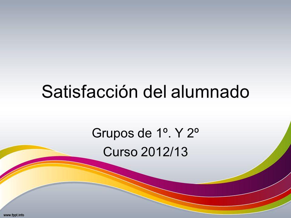 Satisfacción del alumnado Grupos de 1º. Y 2º Curso 2012/13