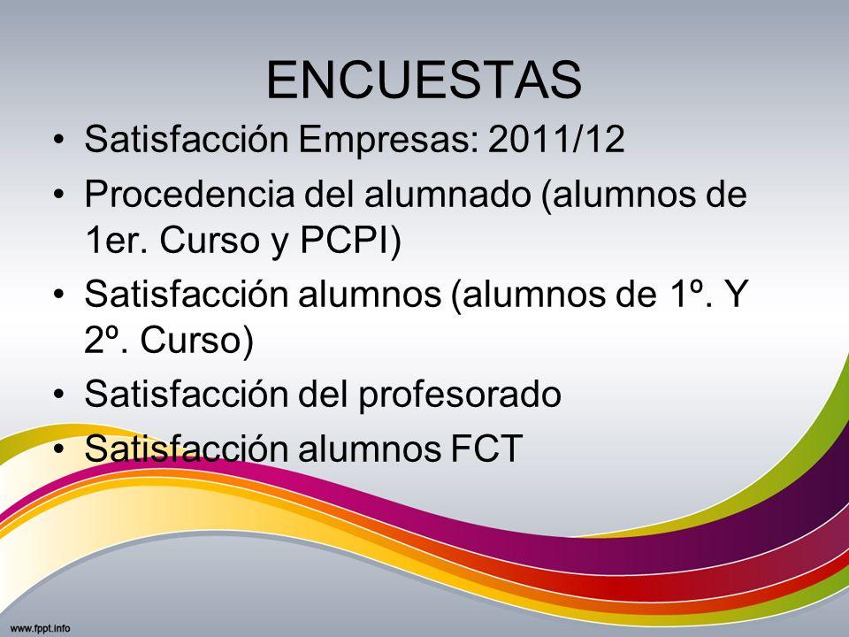 ENCUESTAS Satisfacción Empresas: 2011/12 Procedencia del alumnado (alumnos de 1er. Curso y PCPI) Satisfacción alumnos (alumnos de 1º. Y 2º. Curso) Sat