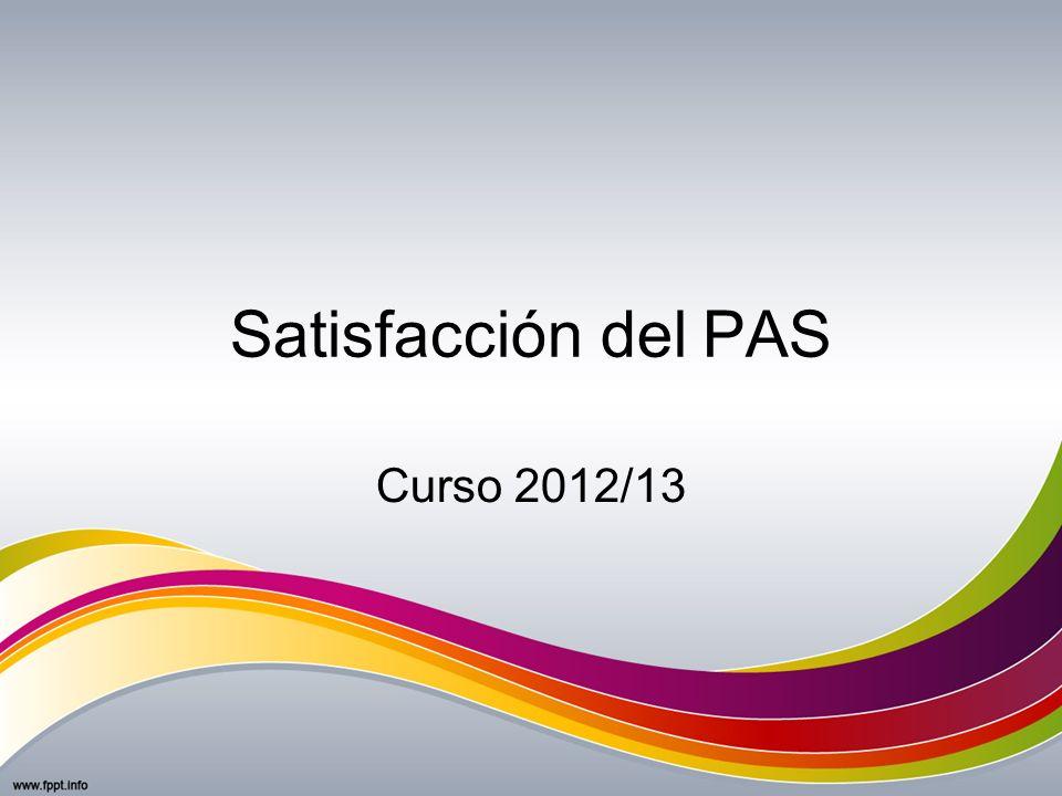Satisfacción del PAS Curso 2012/13
