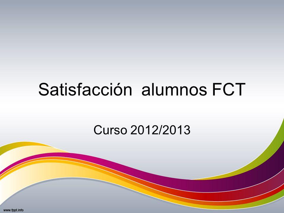Satisfacción alumnos FCT Curso 2012/2013
