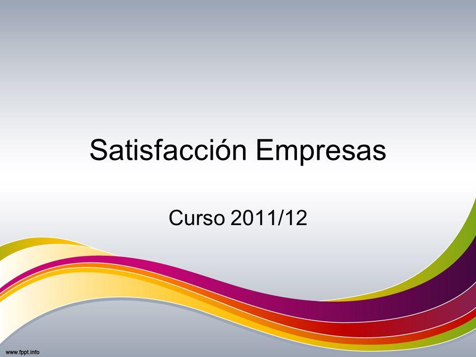 Satisfacción Empresas Curso 2011/12