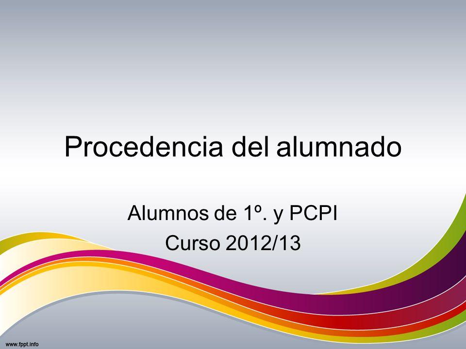 Procedencia del alumnado Alumnos de 1º. y PCPI Curso 2012/13