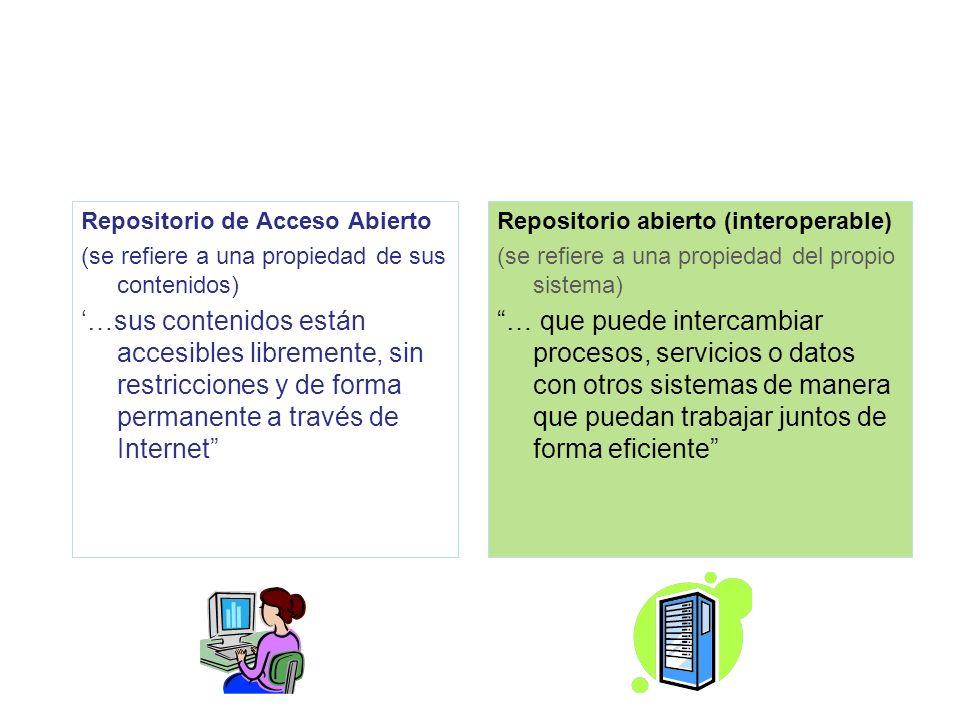 Repositorio de Acceso Abierto (se refiere a una propiedad de sus contenidos) …sus contenidos están accesibles libremente, sin restricciones y de forma