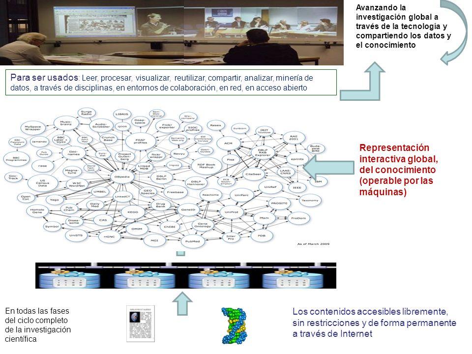 Los contenidos accesibles libremente, sin restricciones y de forma permanente a través de Internet Representación interactiva global, del conocimiento