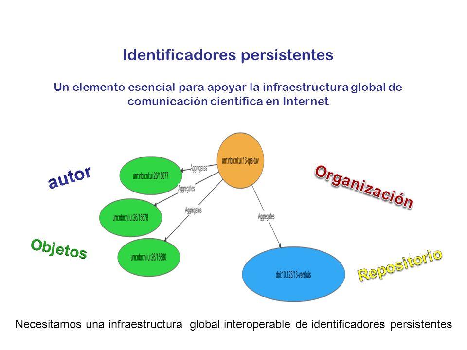 Identificadores persistentes Un elemento esencial para apoyar la infraestructura global de comunicación científica en Internet Necesitamos una infraes