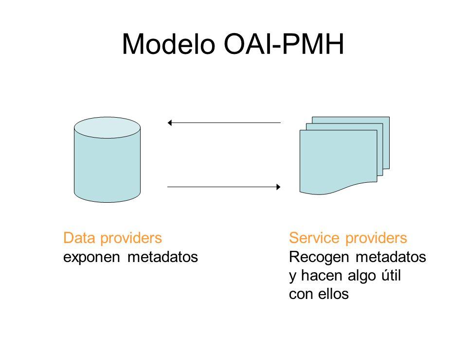 Modelo OAI-PMH Data providers exponen metadatos Service providers Recogen metadatos y hacen algo útil con ellos