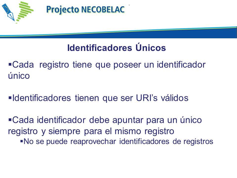 Cada registro tiene que poseer un identificador único Identificadores tienen que ser URIs válidos Cada identificador debe apuntar para un único regist