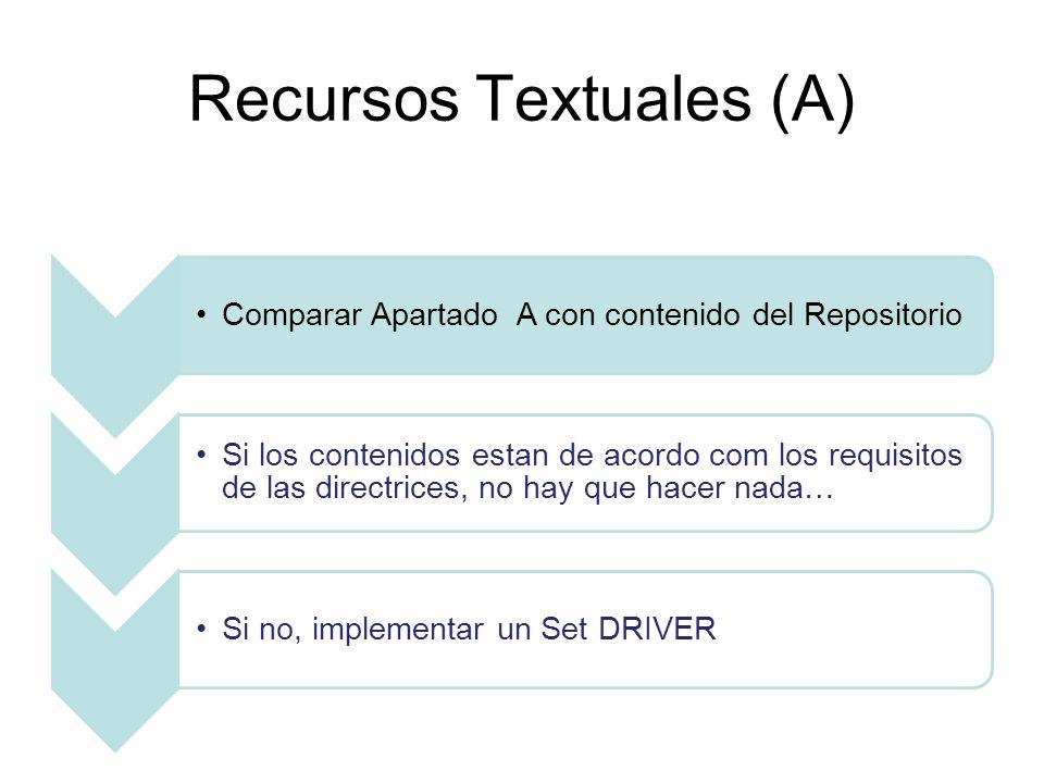 Recursos Textuales (A) Comparar Apartado A con contenido del Repositorio Si los contenidos estan de acordo com los requisitos de las directrices, no h