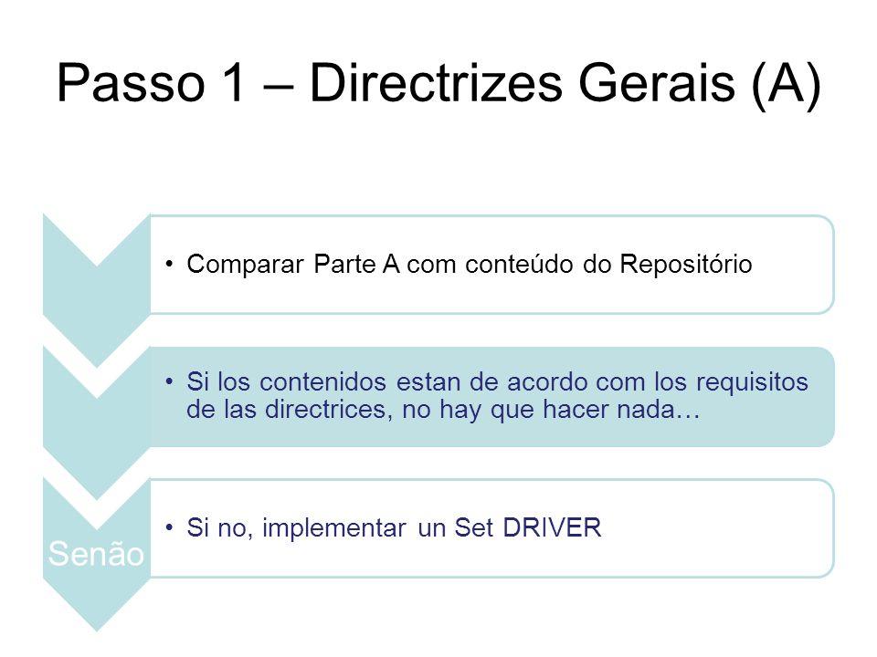 Passo 1 – Directrizes Gerais (A) Comparar Parte A com conteúdo do Repositório Si los contenidos estan de acordo com los requisitos de las directrices,