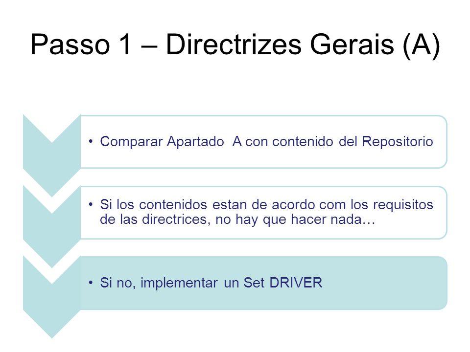 Passo 1 – Directrizes Gerais (A) Comparar Apartado A con contenido del Repositorio Si los contenidos estan de acordo com los requisitos de las directr