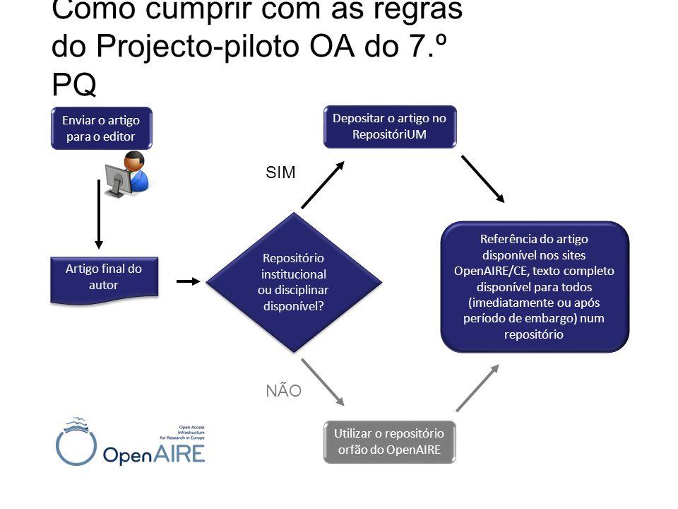 Como cumprir com as regras do Projecto-piloto OA do 7.º PQ Enviar o artigo para o editor Artigo final do autor Repositório institucional ou disciplina