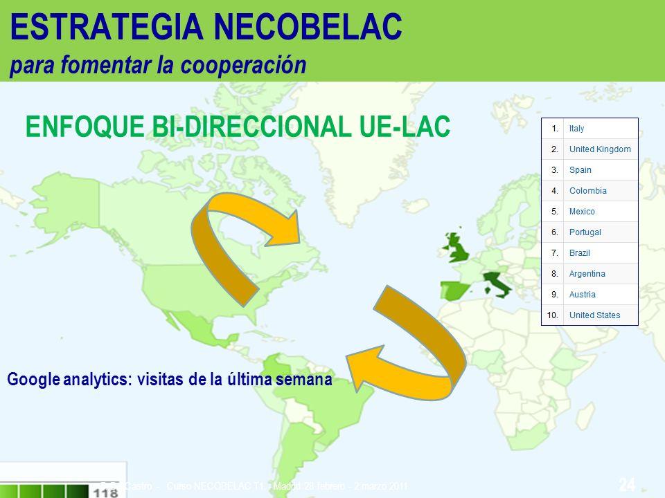 ESTRATEGIA NECOBELAC para fomentar la cooperación 24 ENFOQUE BI-DIRECCIONAL UE-LAC P. De Castro - Curso NECOBELAC T1. - Madrid 28 febrero - 2 marzo 20