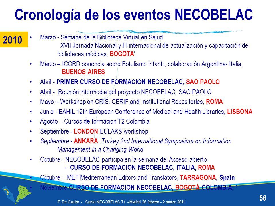 Cronología de los eventos NECOBELAC Marzo - Semana de la Biblioteca Virtual en Salud XVII Jornada Nacional y III internacional de actualización y capa