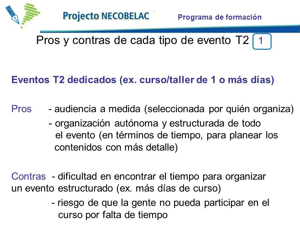 Programa de formación Pros y contras de cada tipo de evento T2 1 Eventos T2 dedicados (ex.