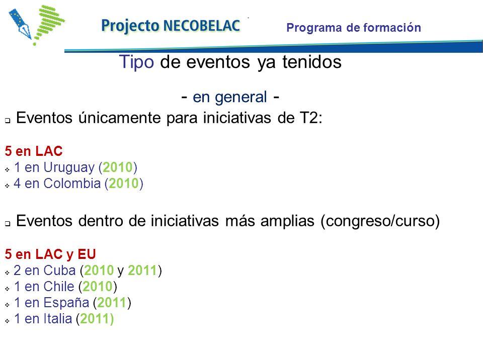 Programa de formación Ejemplos de actividades - entre 2009 y 2011 - RIBDA 2009.