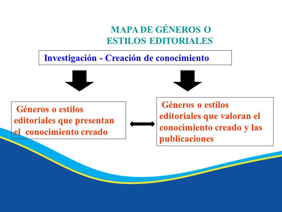 Investigación - Creación de conocimiento MAPA DE GÉNEROS O ESTILOS EDITORIALES Géneros o estilos editoriales que presentan el conocimiento creado Géne