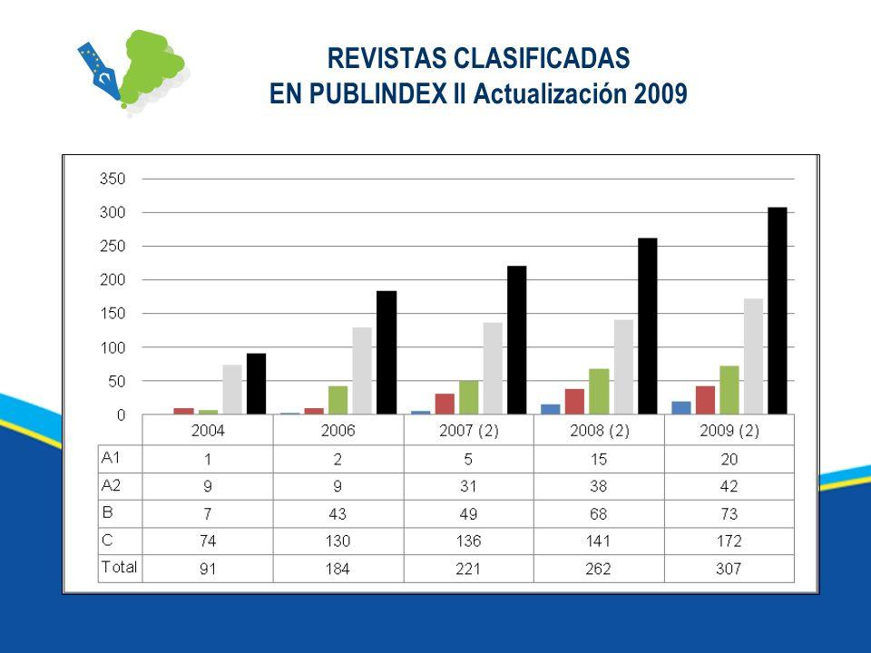 REVISTAS CLASIFICADAS EN PUBLINDEX II Actualización 2009