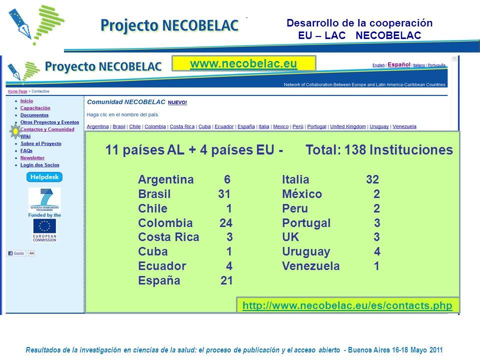 Desarrollo de la cooperación EU – LAC NECOBELAC Resultados de la investigación en ciencias de la salud: el proceso de publicación y el acceso abierto - Buenos Aires 16-18 Mayo 2011 www.necobelac.eu 11 países AL + 4 países EU - Total: 138 Instituciones Argentina 6Italia 32 Brasil 31México 2 Chile 1Peru 2 Colombia 24Portugal 3 Costa Rica 3UK 3 Cuba 1Uruguay 4 Ecuador 4Venezuela 1 España 21 http://www.necobelac.eu/es/contacts.php