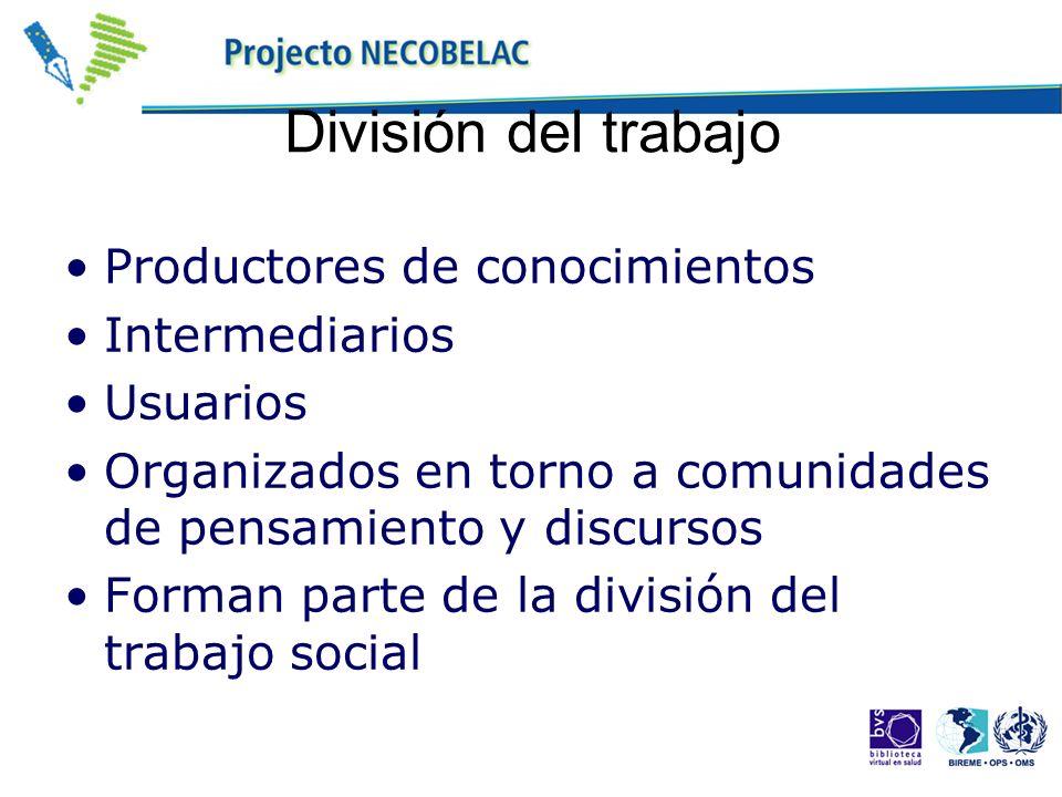 División del trabajo Productores de conocimientos Intermediarios Usuarios Organizados en torno a comunidades de pensamiento y discursos Forman parte d