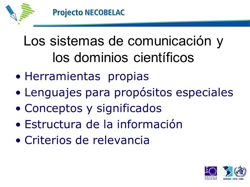 Los sistemas de comunicación y los dominios científicos Herramientas propias Lenguajes para propósitos especiales Conceptos y significados Estructura