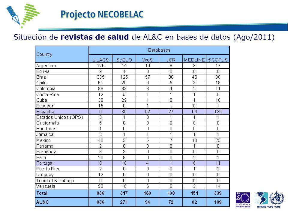 Situación de revistas de salud de AL&C en bases de datos (Ago/2011)