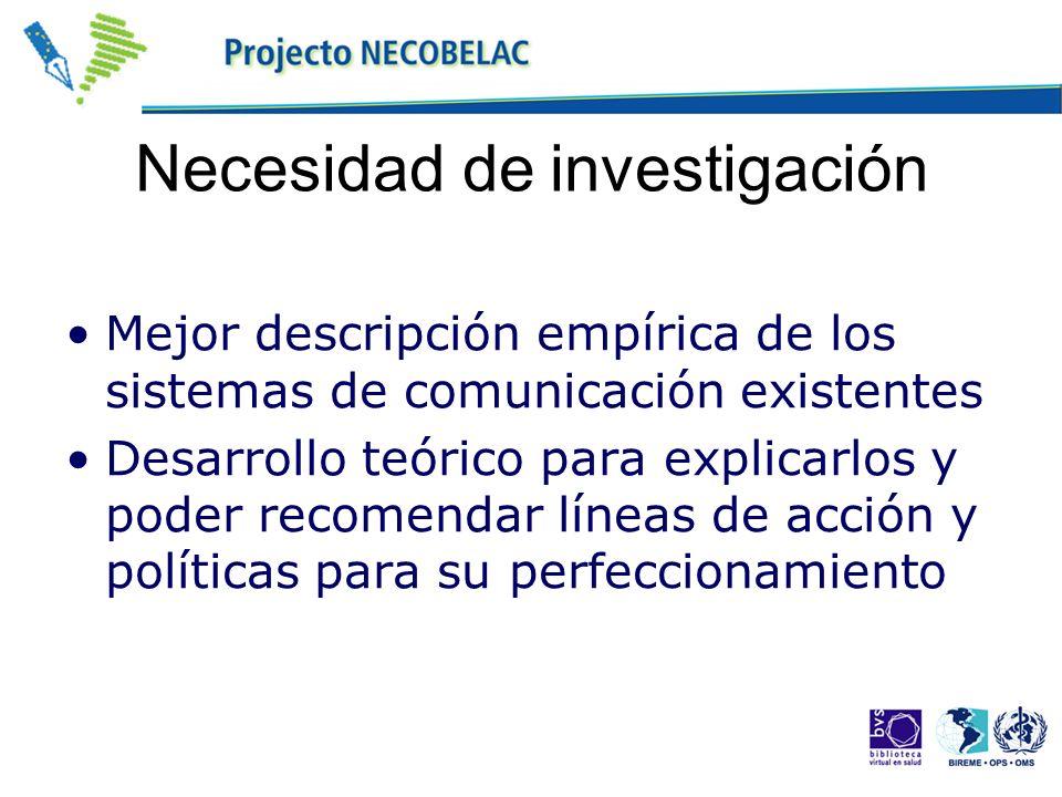 Necesidad de investigación Mejor descripción empírica de los sistemas de comunicación existentes Desarrollo teórico para explicarlos y poder recomenda