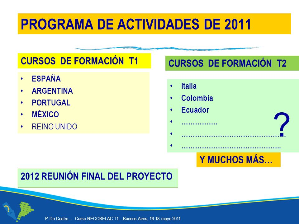 2012 REUNIÓN FINAL DEL PROYECTO PROGRAMA DE ACTIVIDADES DE 2011 Y MUCHOS MÁS… CURSOS DE FORMACIÓN T1 ESPAÑA ARGENTINA PORTUGAL MÉXICO REINO UNIDO CURSOS DE FORMACIÓN T2 Italia Colombia Ecuador …………….