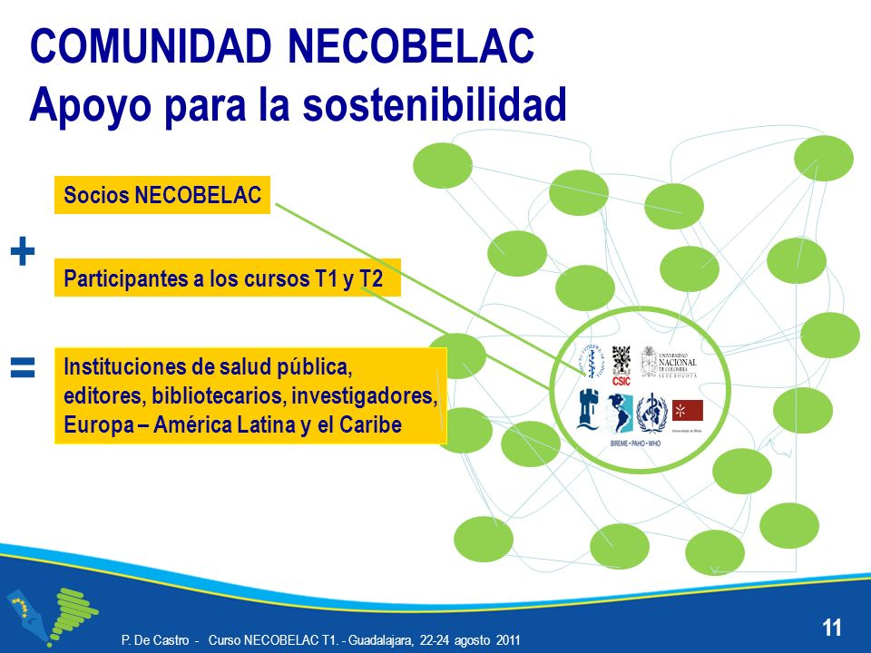 P. De Castro - Curso NECOBELAC T1. - Guadalajara, 22-24 agosto 2011 11 Socios NECOBELAC Participantes a los cursos T1 y T2 + Instituciones de salud pú