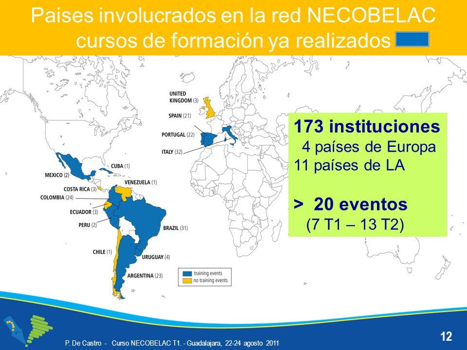 P. De Castro - Curso NECOBELAC T1. - Guadalajara, 22-24 agosto 2011 12 Paises involucrados en la red NECOBELAC cursos de formación ya realizados 173 i
