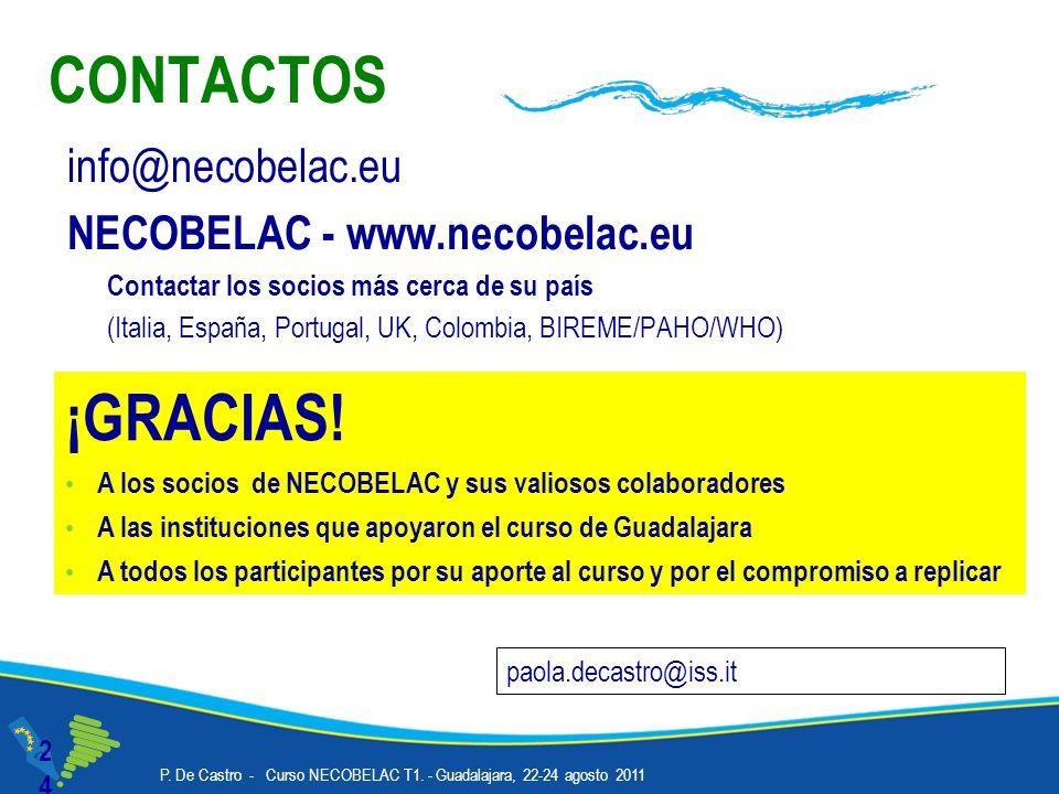 CONTACTOS24 info@necobelac.eu NECOBELAC - www.necobelac.eu Contactar los socios más cerca de su país (Italia, España, Portugal, UK, Colombia, BIREME/P