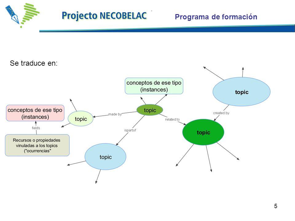 6 Representación visual… (Necobelac network – T1-Madrid)Necobelac network – T1-Madrid