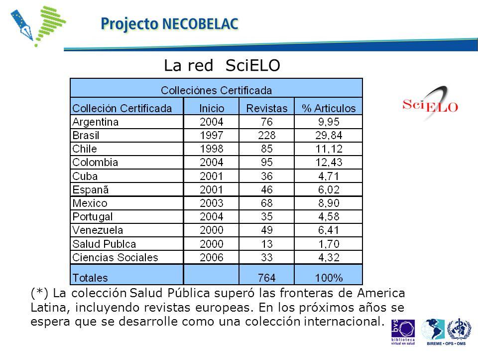 La red SciELO (*) La colección Salud Pública superó las fronteras de America Latina, incluyendo revistas europeas. En los próximos años se espera que