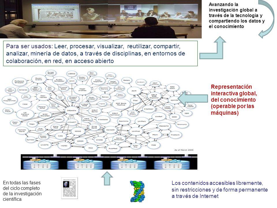Los contenidos accesibles libremente, sin restricciones y de forma permanente a través de Internet Representación interactiva global, del conocimiento (operable por las máquinas) Para ser usados: Leer, procesar, visualizar, reutilizar, compartir, analizar, minería de datos, a través de disciplinas, en entornos de colaboración, en red, en acceso abierto Avanzando la investigación global a través de la tecnología y compartiendo los datos y el conocimiento En todas las fases del ciclo completo de la investigación científica