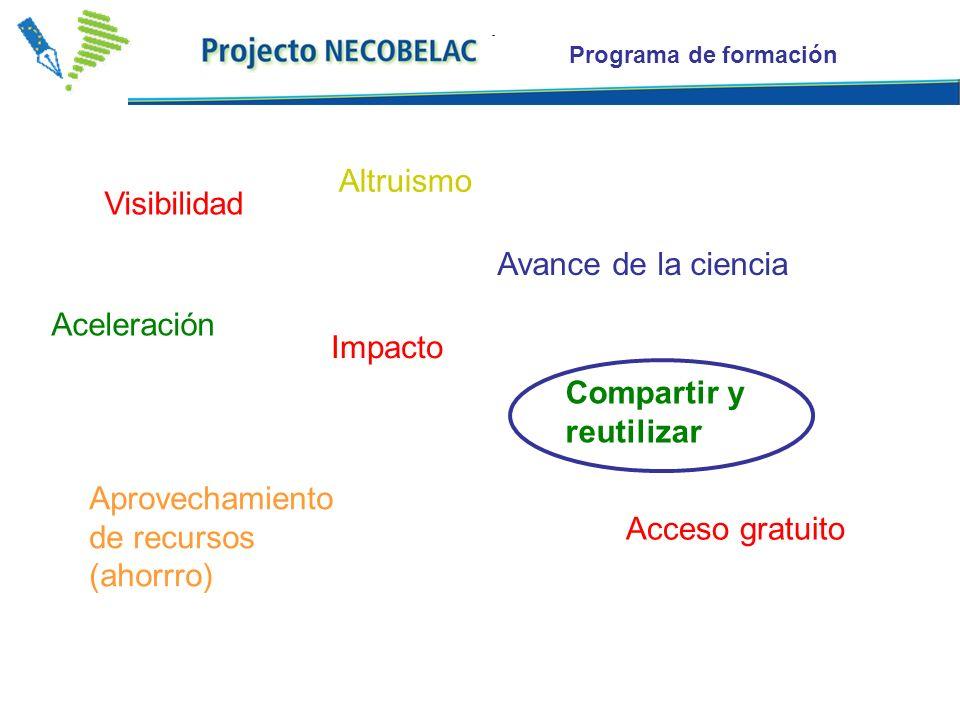 Programa de formación Visibilidad Aceleración Altruismo Impacto Aprovechamiento de recursos (ahorrro) Avance de la ciencia Compartir y reutilizar Acceso gratuito