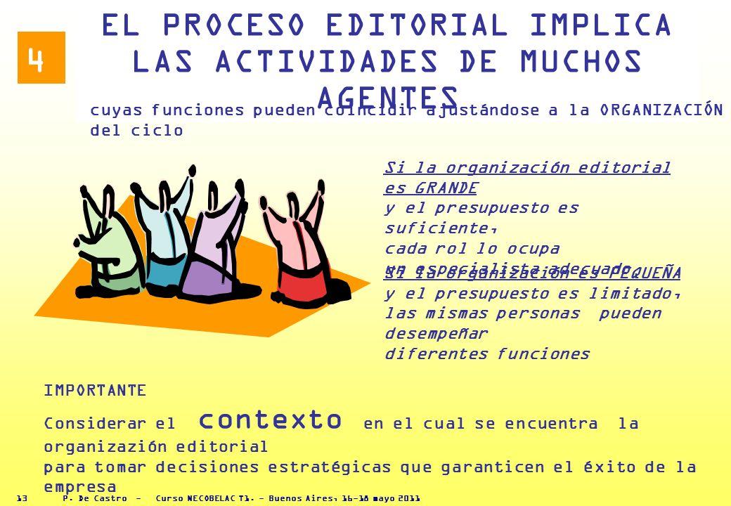 P. De Castro - Curso NECOBELAC T1. - Buenos Aires, 16-18 mayo 2011 12 INTERNET CAMBIA LOS MODELOS ECONÓMICOS Los precios de las revistas suben de mane