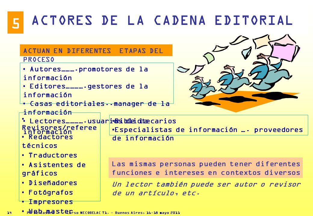 P. De Castro - Curso NECOBELAC T1. - Buenos Aires, 16-18 mayo 2011 13 EL PROCESO EDITORIAL IMPLICA LAS ACTIVIDADES DE MUCHOS AGENTES cuyas funciones p