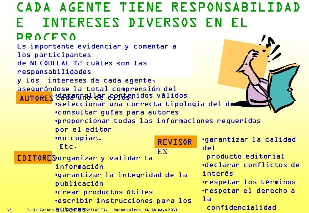 P. De Castro - Curso NECOBELAC T1. - Buenos Aires, 16-18 mayo 2011 14 ACTORES DE LA CADENA EDITORIAL 5 Autores……….promotores de la información Editore