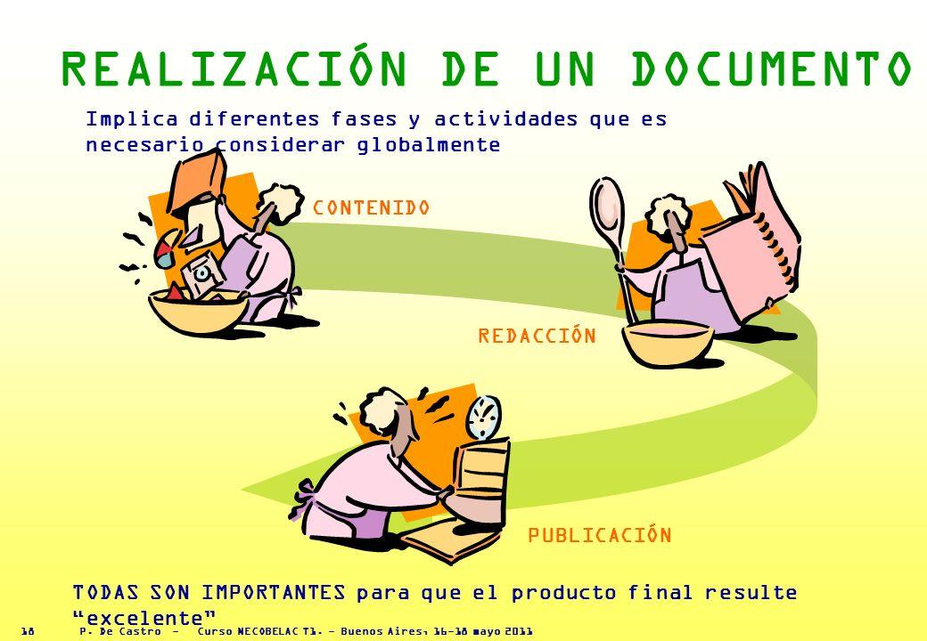 P. De Castro - Curso NECOBELAC T1. - Buenos Aires, 16-18 mayo 2011 17 6 El papel de cada actor (autor, lector, editor, … ) influencia la atribución de