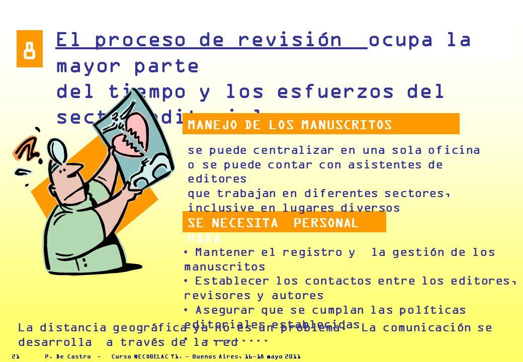 P. De Castro - Curso NECOBELAC T1. - Buenos Aires, 16-18 mayo 2011 20 Recibir/registrar los manuscritos Evaluación inicial del Editor Jefe Proceso di