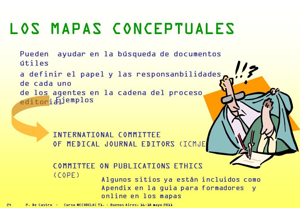 P. De Castro - Curso NECOBELAC T1. - Buenos Aires, 16-18 mayo 2011 23 CADA FORMADOR NECOBELAC ASUME UNA RESPONSABILIDAD EN LA ORGANIZACIÓN DEL PROGRAM